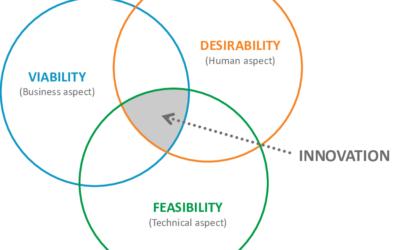 Metacompetențe (II) gândirea de tip designer